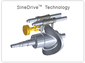 SineDrive Technology